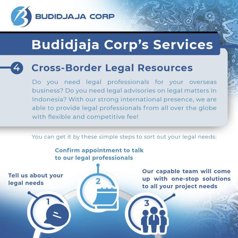 Cross-Border Legal Resources